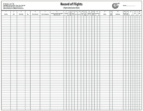 AOPA Record of Flights Operation Pad
